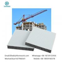 China peri column formwork|where to buy plastic concrete formwork|concrete formwork plastic|concrete plastic formwork on sale