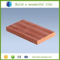 Wholesale HEYA wood composite exterior wall panel cladding ideas construction company from china suppliers