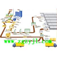 Wholesale Autoclave Aerated Concrete Blocks Production Line from china suppliers