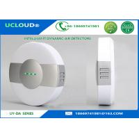 Wholesale Ucloud Gas Sensor Carbon Dioxide TVOC Home Air Quality Monitor 2W Power from china suppliers