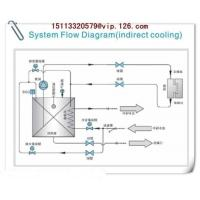 Wholesale China Dual-purpose Water-Oil Mold Temperature Controller OEM Supplier/Water-oil MTC from china suppliers