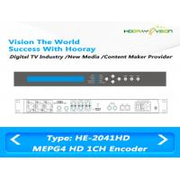 Wholesale AVC / H.264 MPEG4 HD  Multi-Input Digital Video Encoder for IPTV OTT platform from china suppliers