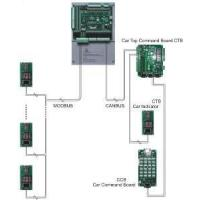 Wholesale Elevator Integrated Control System (PART-NICE3000) from china suppliers