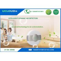 Buy cheap PM2.5 Smart Air Quality Monitor Detector Color Coded Detection Indoor Humidity from wholesalers