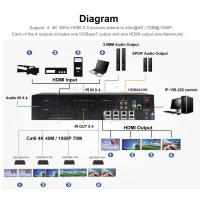 Wholesale 4 in 4 out  Matrix Switch & Extender And Receiver Can Support Two Monitor from china suppliers