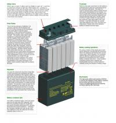 Champion Storage Battery Company Limited
