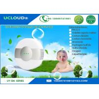 Buy cheap Intelligent Dynamic Air Quality Detector Auto Inside CO Gas Alarm Unit from wholesalers