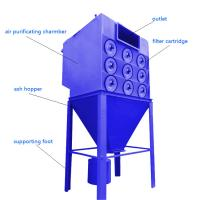 Industrial Dust Collector Cartridge Filter , Air Purification Dust Filtration System