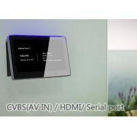 Multi Function Conference Room Booking Display Monitor Tablet With LED Light