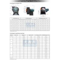 Dhf High Volume Centrifugal Fan For Fireplace Small Size Forward Curved Centrifugal Blower Of