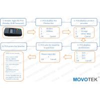 Movotek Electronic Distribution workflow on the airtime vending POS Terminal mil300