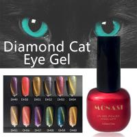 China Cat Eye beauty color changing nail gel polish chameleonn uv led nail gel polish with 48 co on sale