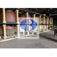Wholesale High Temperature Refractory Kiln Furniture / Reaction Bonded Silicon Carbide Beams from china suppliers