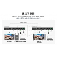 Buy cheap 4K HD HDMI2.0 Video Extender with Bi-directional IR and 18Gbps can 150M from wholesalers
