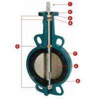 Buy cheap Butterfly Valve Sintered Brass Bushing from wholesalers