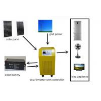 Wholesale off-grid solar power inverter 1kw/solar home inverter 1000w/solar inverter 1000w from china suppliers