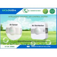 China Low Noise Indoor Home Air Purifier With Intelligent Sensor And Remote Control on sale