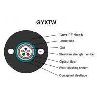 Wholesale Telcom Steel Tape Armoured Cable PBT Or Jelly Loose Tube Material Eco Friendly from china suppliers