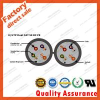 Wholesale 24 awg dual utp cat5e cables 0.5 bc figure 8  8 Pairs twisted PE jacket outdoor Fluke black color from china suppliers