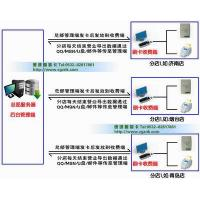 Commercial projects IC card charging system architecture diagram