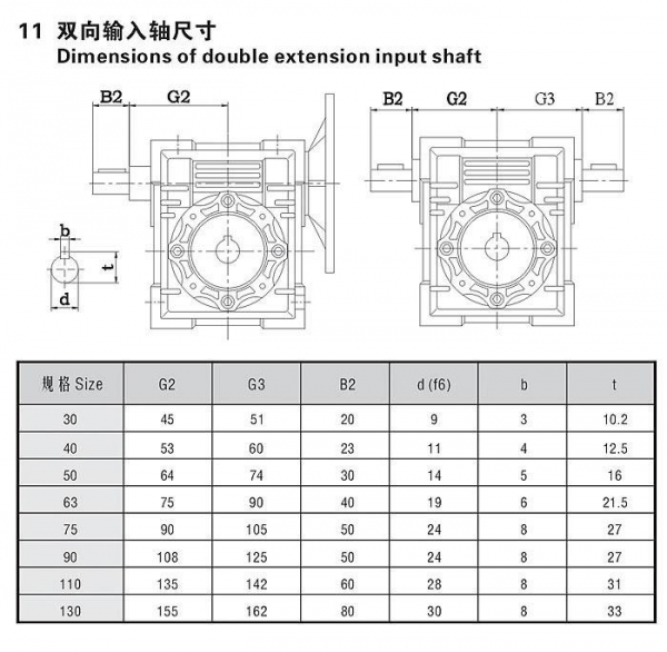 China RV series worm gear reducers Dimensions of double extension input shaft