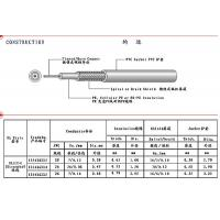 Buy cheap UL 1354 Coaxial Cable from Wholesalers