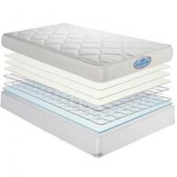 Where To Buy Mattress Covers Where To Buy Mattress Covers Images