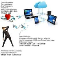Buy cheap Smart Health Monitoring System from wholesalers